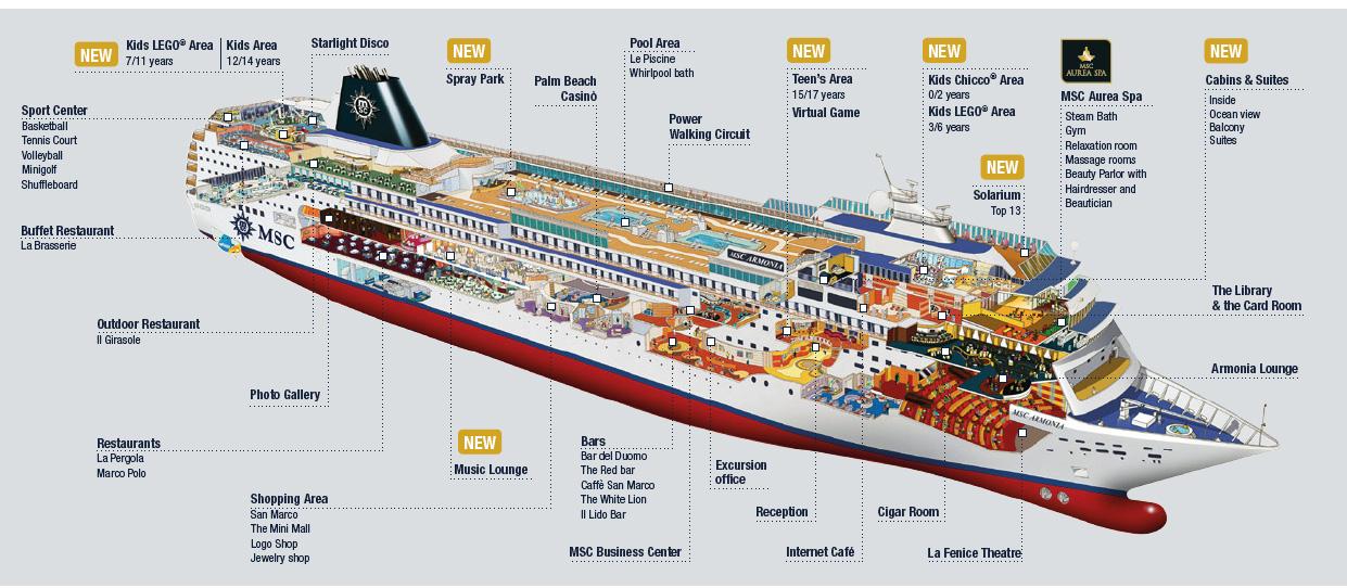 MSC Cruises Doubling Fleet Capacity As MSC Armonia Is Relaunched - Msc armonia