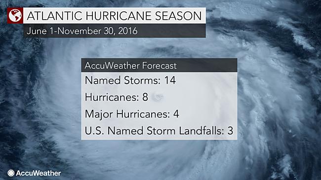 storms predicted for Atlantic this season
