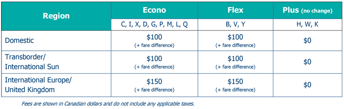 Starting Jan. 17 WestJet's Econo bundle will include more fare classes, change fees will be based on origin, and destination and Flex fares will offer added value