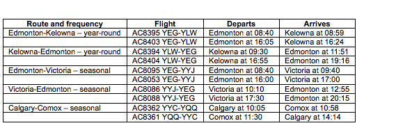 Air Canada goes year-round with Vancouver-Delhi flights; adds 3 new domestic routes