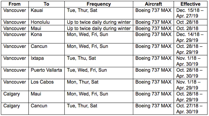 Air Canada Hawaii Flight Schedule