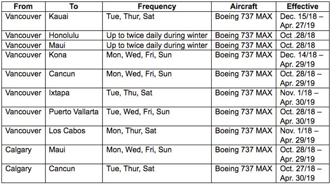 Air Canada Hawaii Flight Schedule