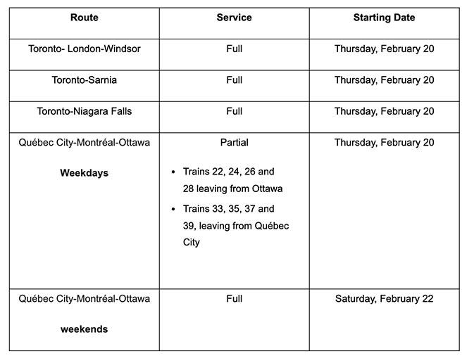 VIA Rail service will resume in Southwestern Ontario on Feb. 20