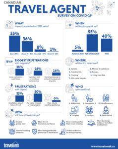 TW_Survey_Infographic_05.07.20
