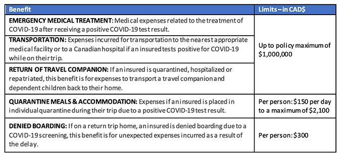 Allianz launches new COVID-19 insurance plan